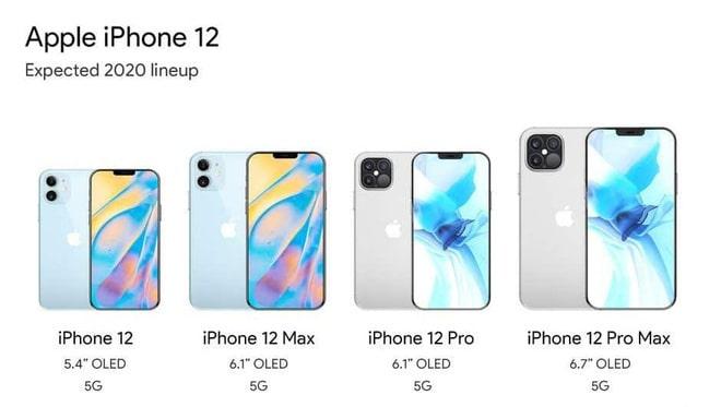 gia ban iphone 12 pro max 5g