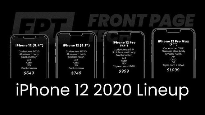 Giá bán iPhone 12 Pro Max tại mỹ